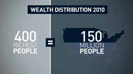 Wealth distribution in 2010